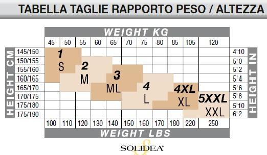 solidea_tabella_misure